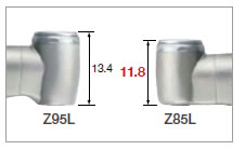 Porównanie główek roboczych kątnic przyspieszających z serii Z