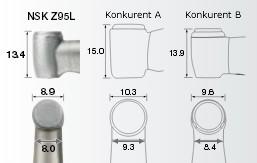 Porównanie główek kątnicy z serii Z firmy NSK