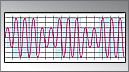 Burst Mode - funkcja zmiany pracy końcówki w przetworniku, VarioSurg3 firmy NSK